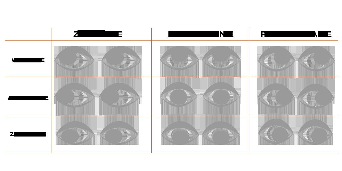 Mowa ciaal - oczy